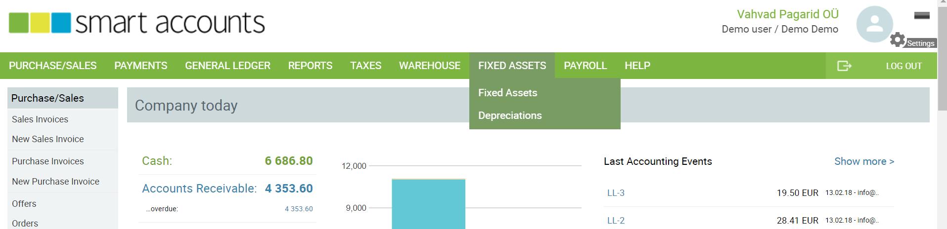 fixed assets menu